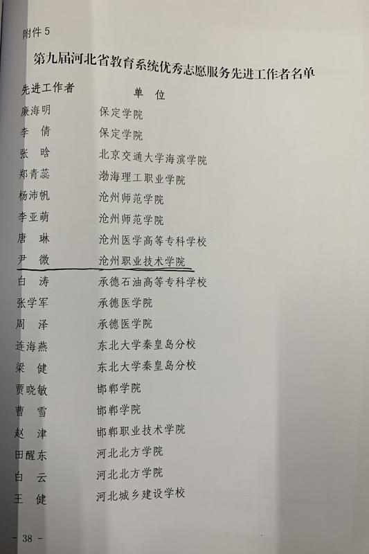 我院荣获第九届河北省教育系统优秀志愿服务先进单位和优秀志愿服务品牌 等荣誉称号